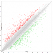 mw_Affy Scatter Plot