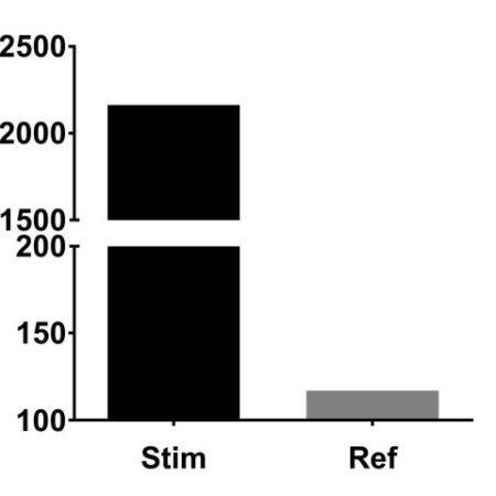 Cytokine-induced DEFB4 gene expression