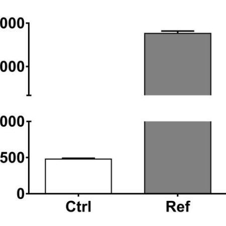 Cytokines release#Ref