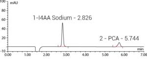 Analyse des PCA - LC/UV